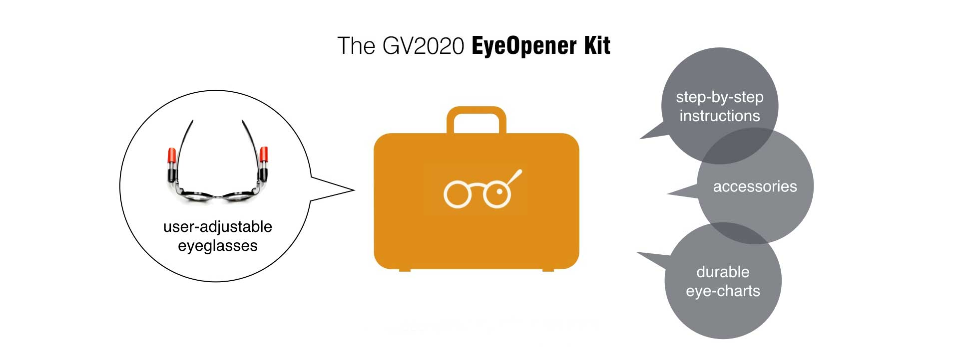 GV-eyeopener-kit-WEB.003